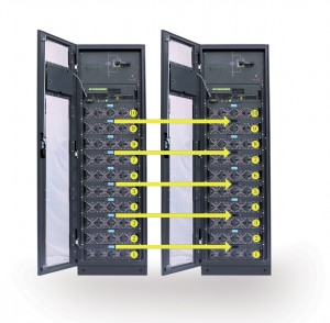 Must900 UPS modulare per sale server collegamento in parallelo